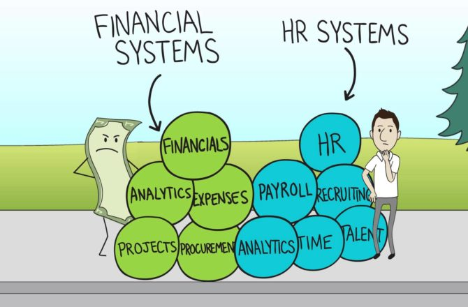 New Metrics Changing the Relationship Between Finance and HR