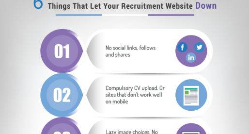 Six Things that let your Recruitment Website Down