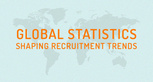 Global Statistics Shaping Recruitment Trends