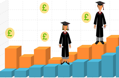 Does the Gender Pay Gap Exist Before Graduates Enter the Workplace?